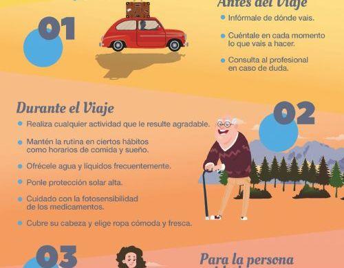 Guía básica alzheimer verano